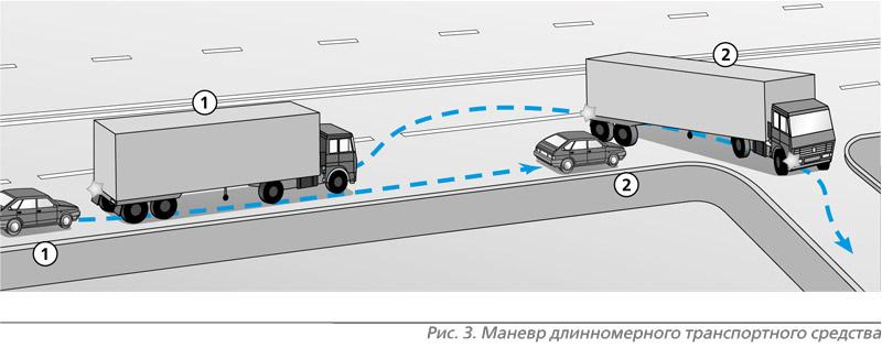 поворот направо длинномерного транспорта