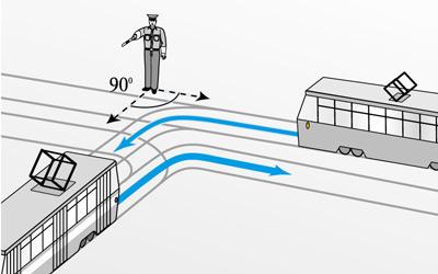 Направление движения  трамваев